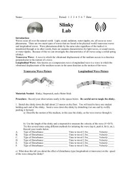 Slinky Lab