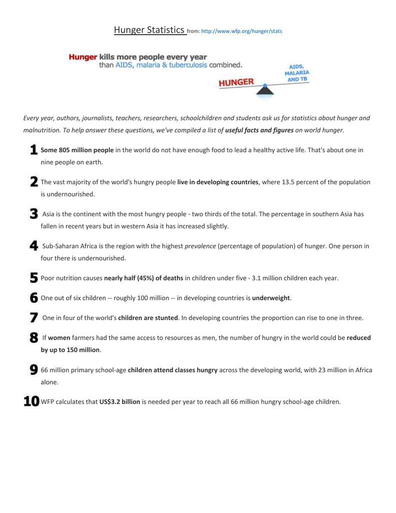 May 27 - Fact Sheet: Hunger