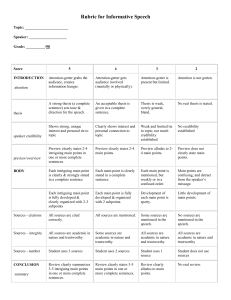 Rubric for Informative Speech
