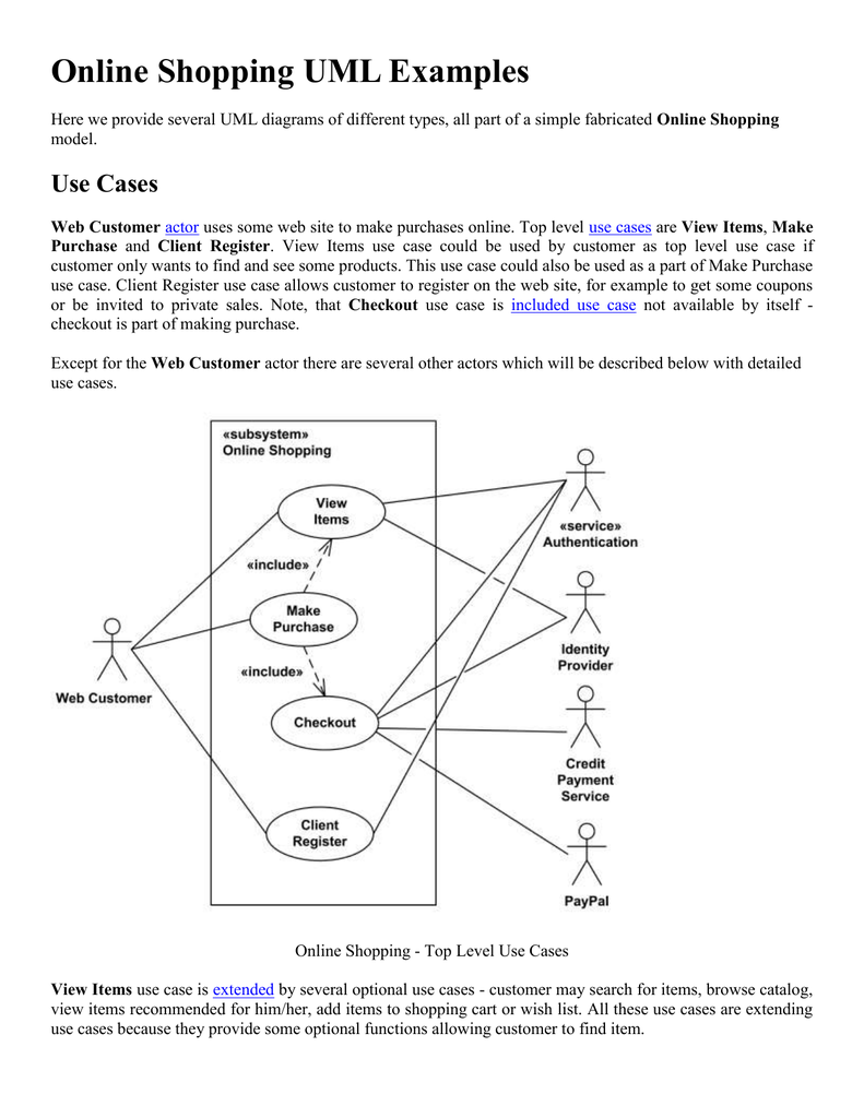 An example of activity diagram for online shopping.