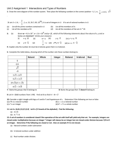Assignment on Types of Numbers