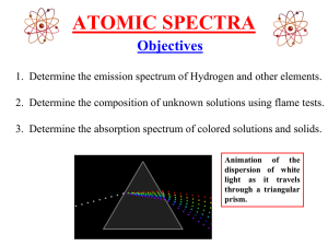 ATOMIC SPECTRA Objectives