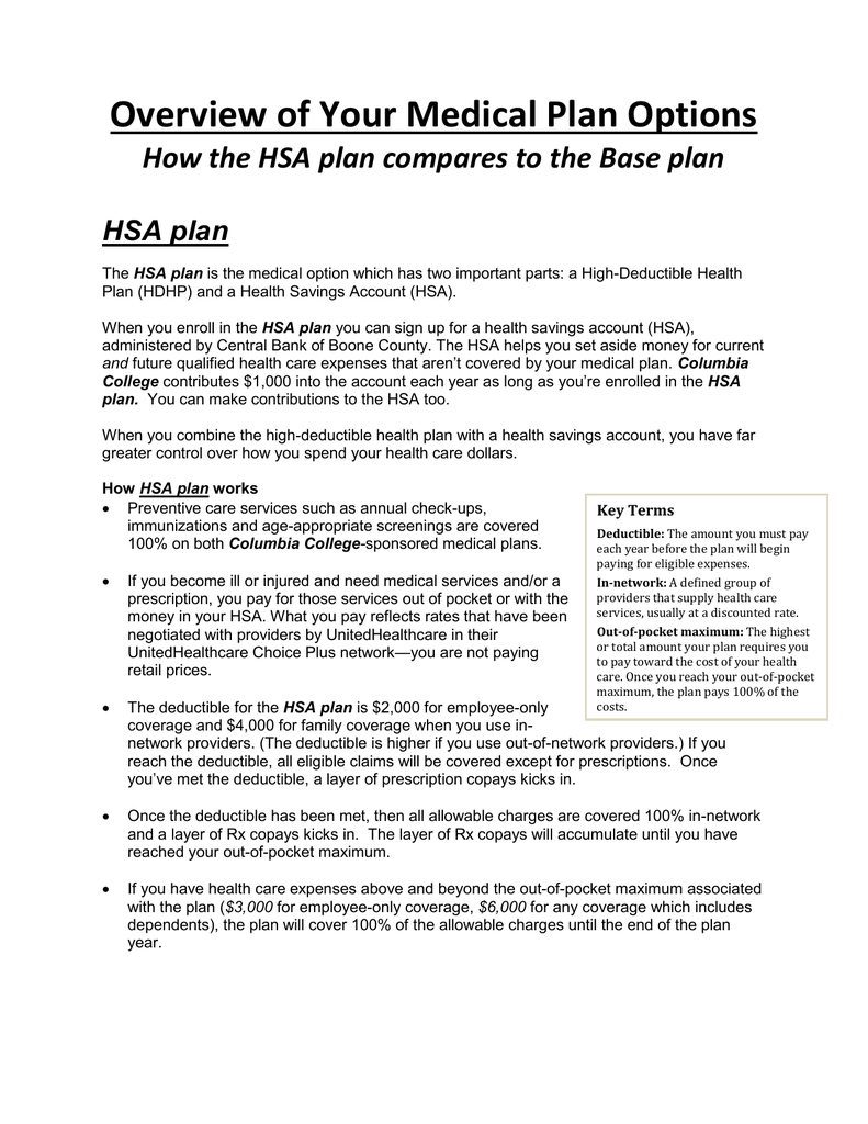 Medical Plan Comparison Overview