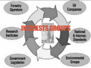 Interests Groups Chapter 9