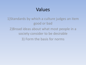 Values,Norms,mores,folkways ppt