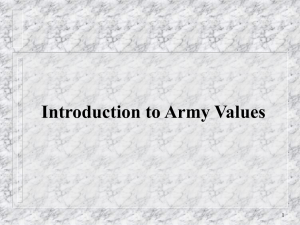 Army Values - Tripod.com
