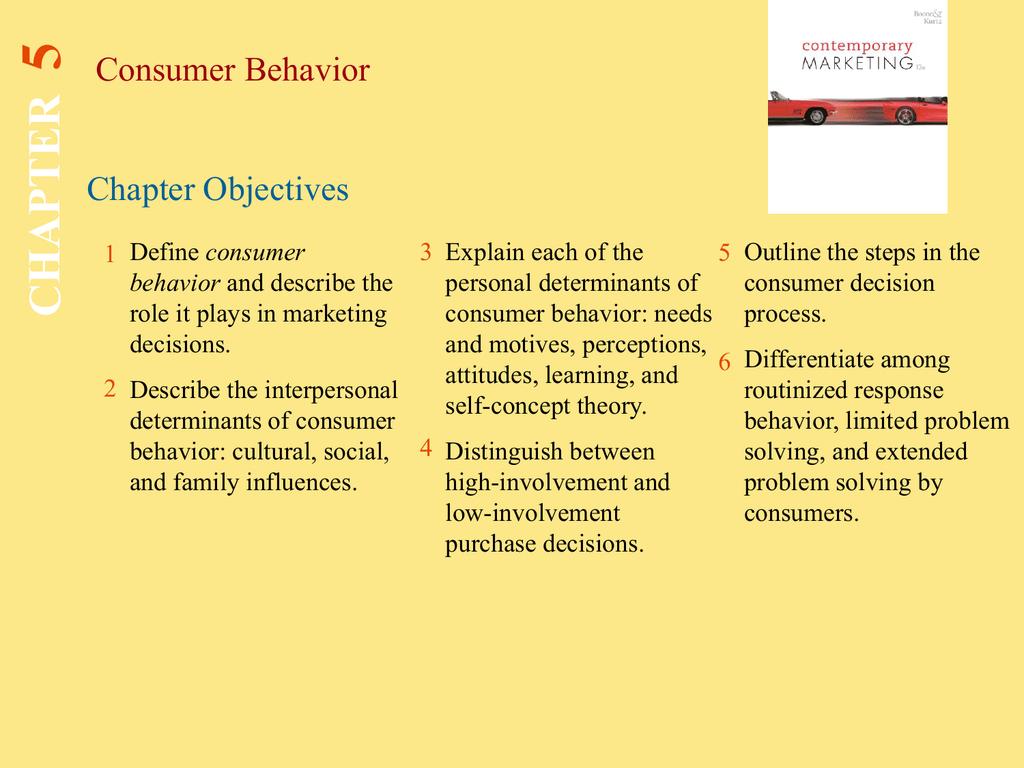 define the term consumer behaviour