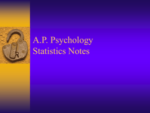 A.P. Psychology Ch 1 Thinking Critically With Psychological Science