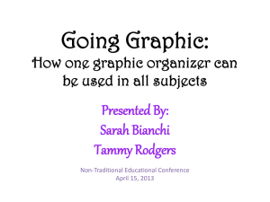 Going Graphic: How one graphic organizer can be