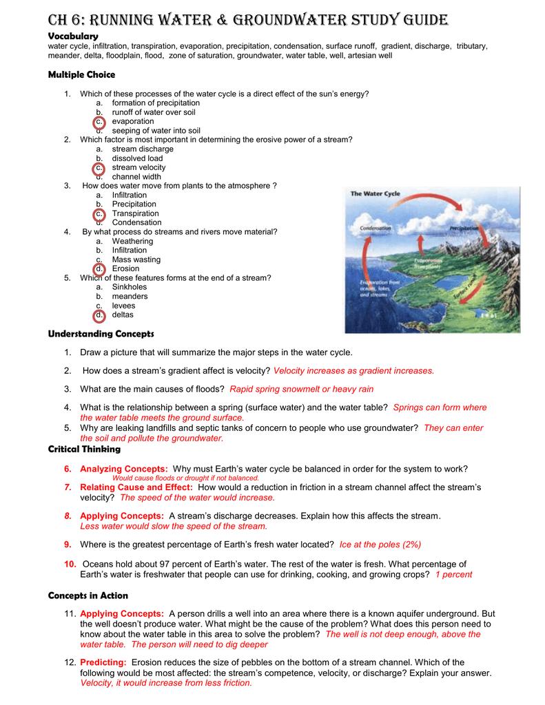 glg101_r4_Week_5_Groundwater_Worksheet - Groundwater Worksheet | 1 ...