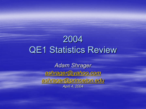 Stats Review by Adam Shrager