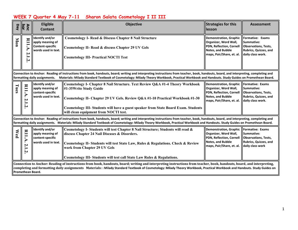 week 7 quarter 4 may 7 11 sharon salata cosmetology i ii iii day rh studylib net