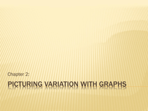 picturing variation with graphs