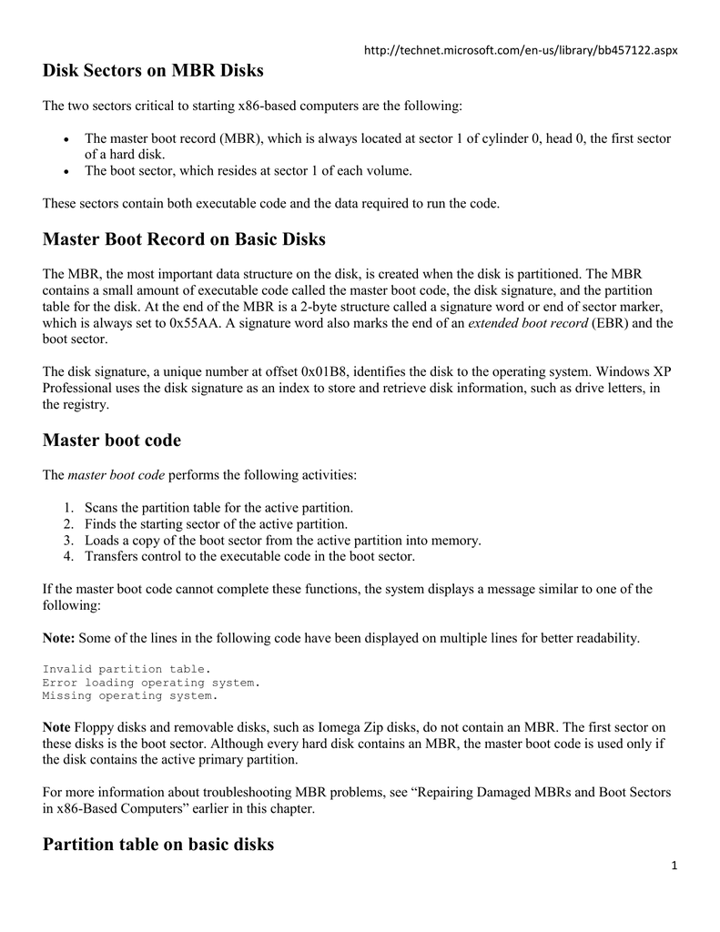 Disk Sectors on MBR Disks (reference)