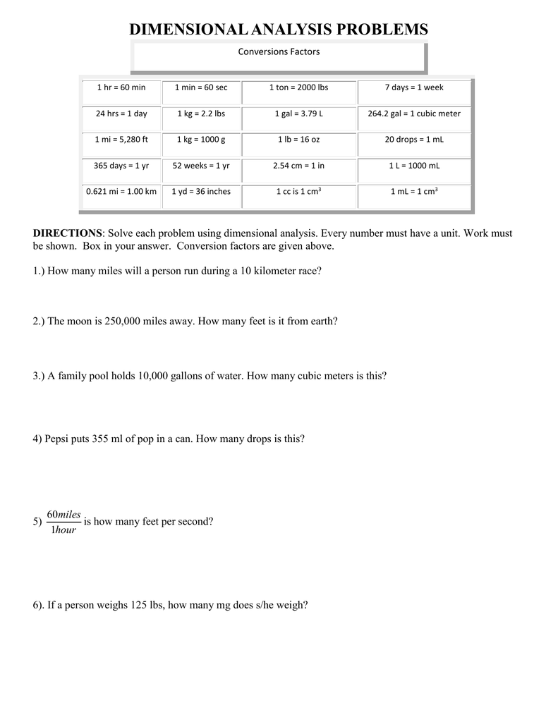 dimensional analysis and equations With Regard To Dimensional Analysis Practice Worksheet