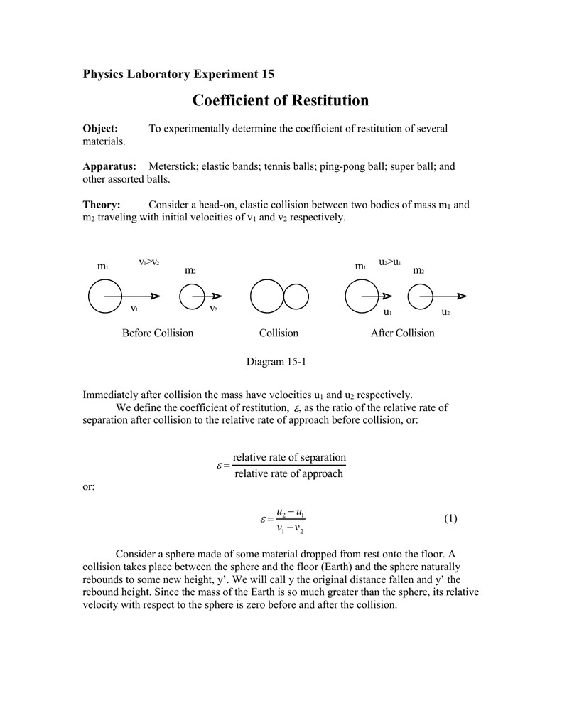 Lab Coffiecient Of Restitution