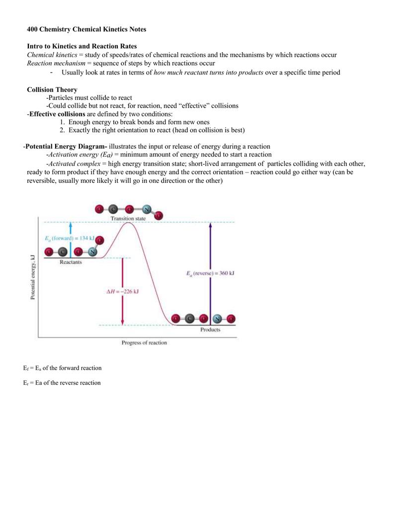 400 Chemistry Chemical Kinetics Notes