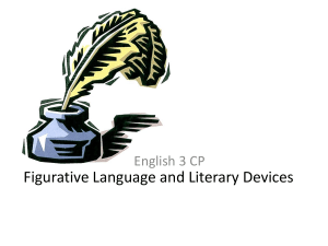 Figurative Language and literary devices review