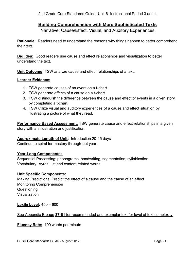 2nd Grade Core Standards Guide- Unit 6
