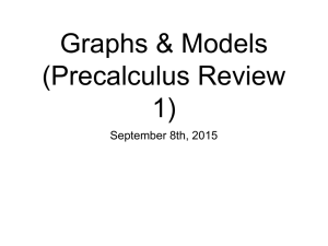 Graphs & Models (Precalculus Review 1)