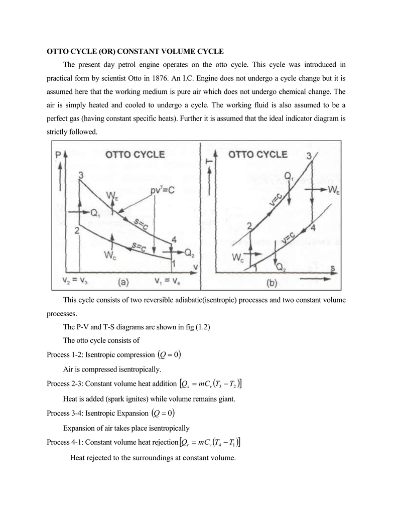Otto Cycle Or Constant Volume Cycle The Present Day
