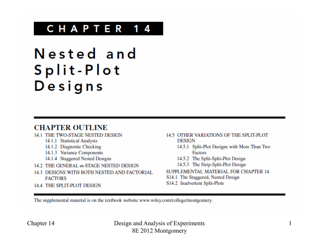 Chapter 14 powerpoint slides