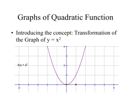 Graphs of Quadratic Function