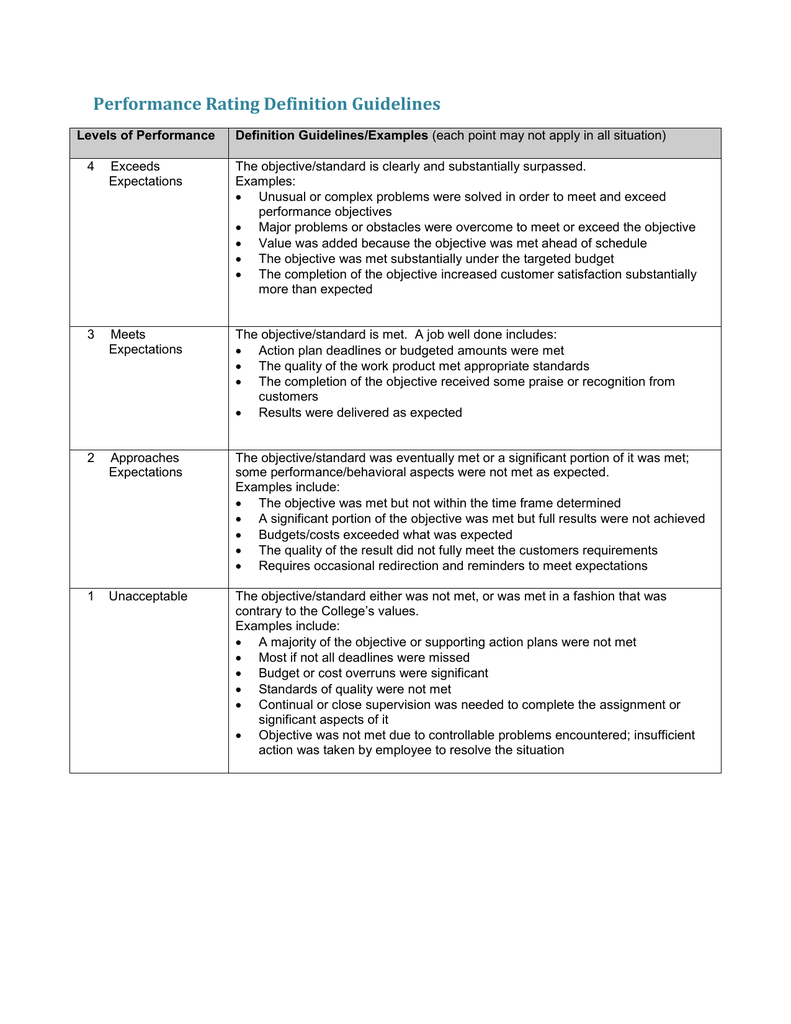 Competency Ratings Examples