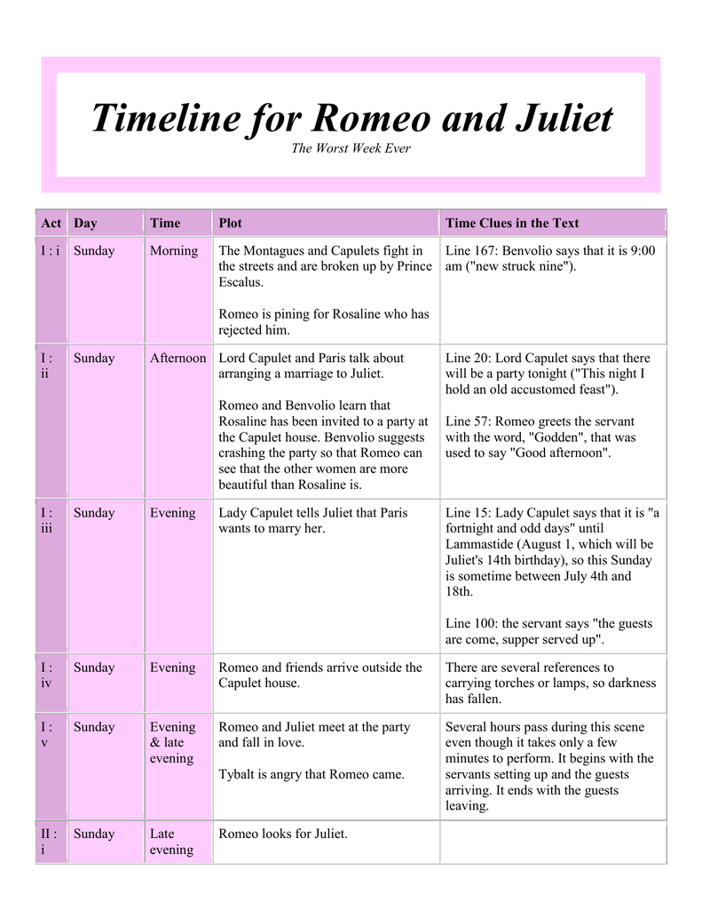romeo and juliet wedding planner project