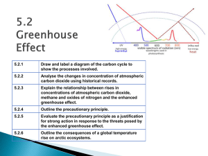 5 2 Greenhouse Effect
