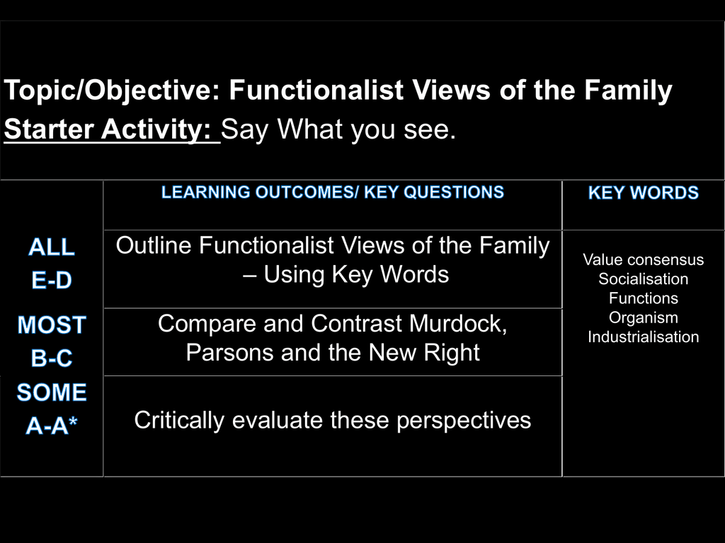 key features of functionalism