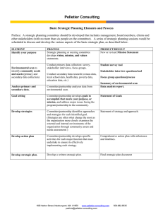 Basic Strategic Planning Elements and Process