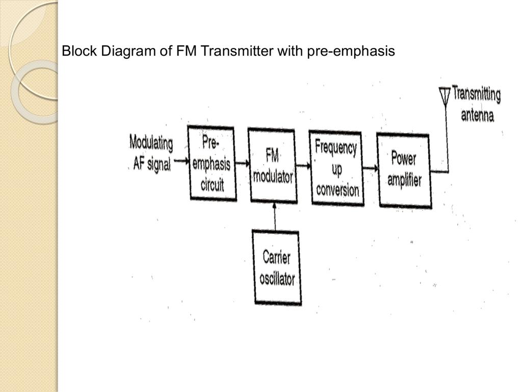 File Frequency Modulated Fm Oscillator Circuit
