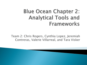 Blue Ocean Chapter 2: Analytical Tools and Frameworks