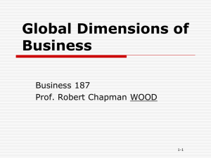 Global Dimensions of Business