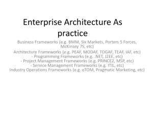 Enterprise Architecture As pratice