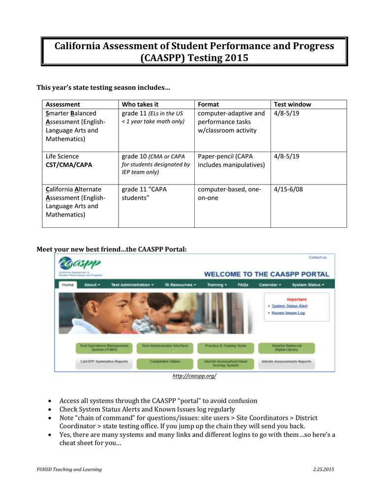 CAASPP Systems and Logins Cheat Sheet – Fremont Union HSD