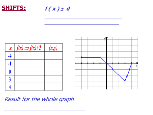 Result for the whole graph