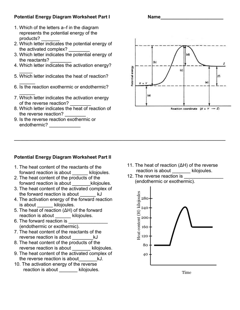 Worksheets Potential Energy Diagram Worksheet potential energy diagram worksheet part i