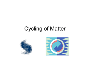 Cycling of Matter - s3.amazonaws.com