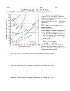 Unit 9 Worksheet 2 – Solubility Problems
