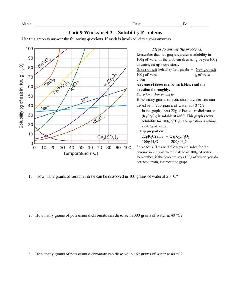 Unit 9 Worksheet 2 Solubility Problems