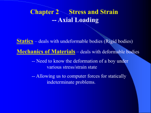 Chapter 2 Stress and Strain