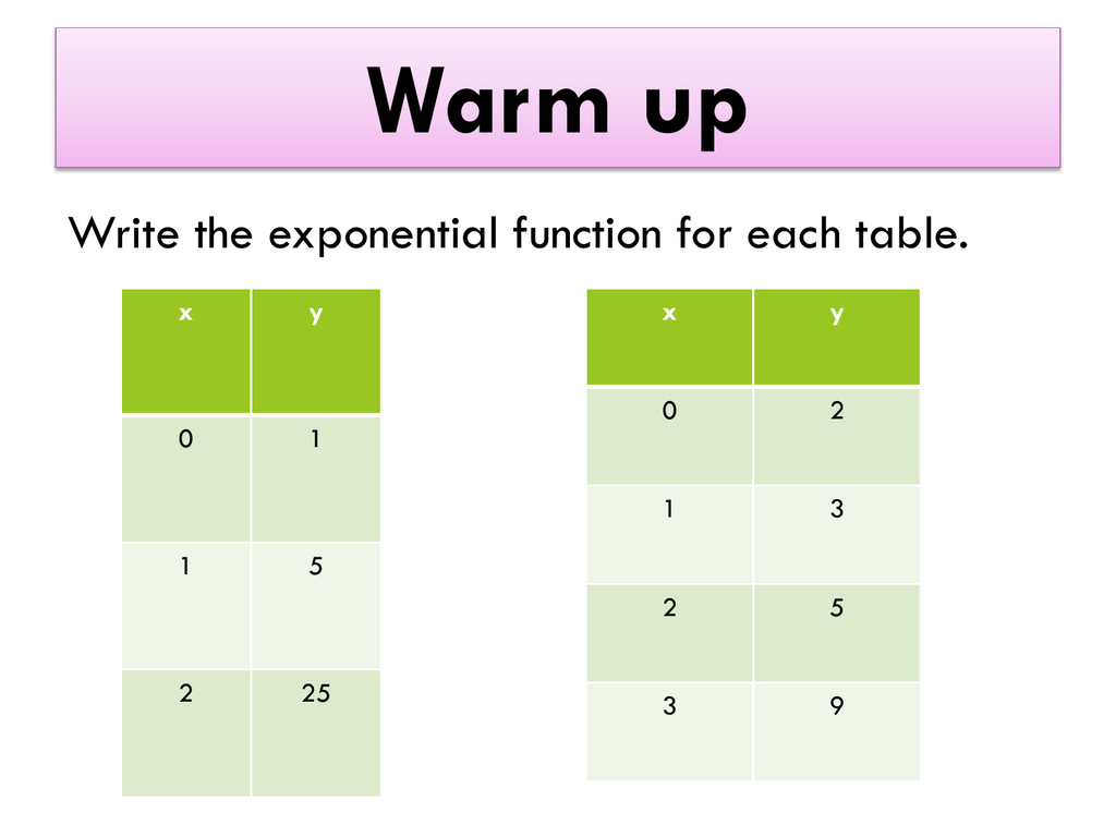 Recursive And Explicit Formulas For Sequences