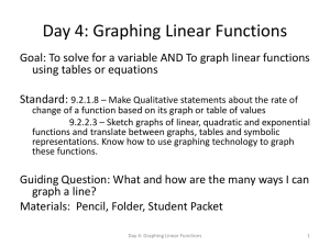 Day 4: Graphing Linear Functions