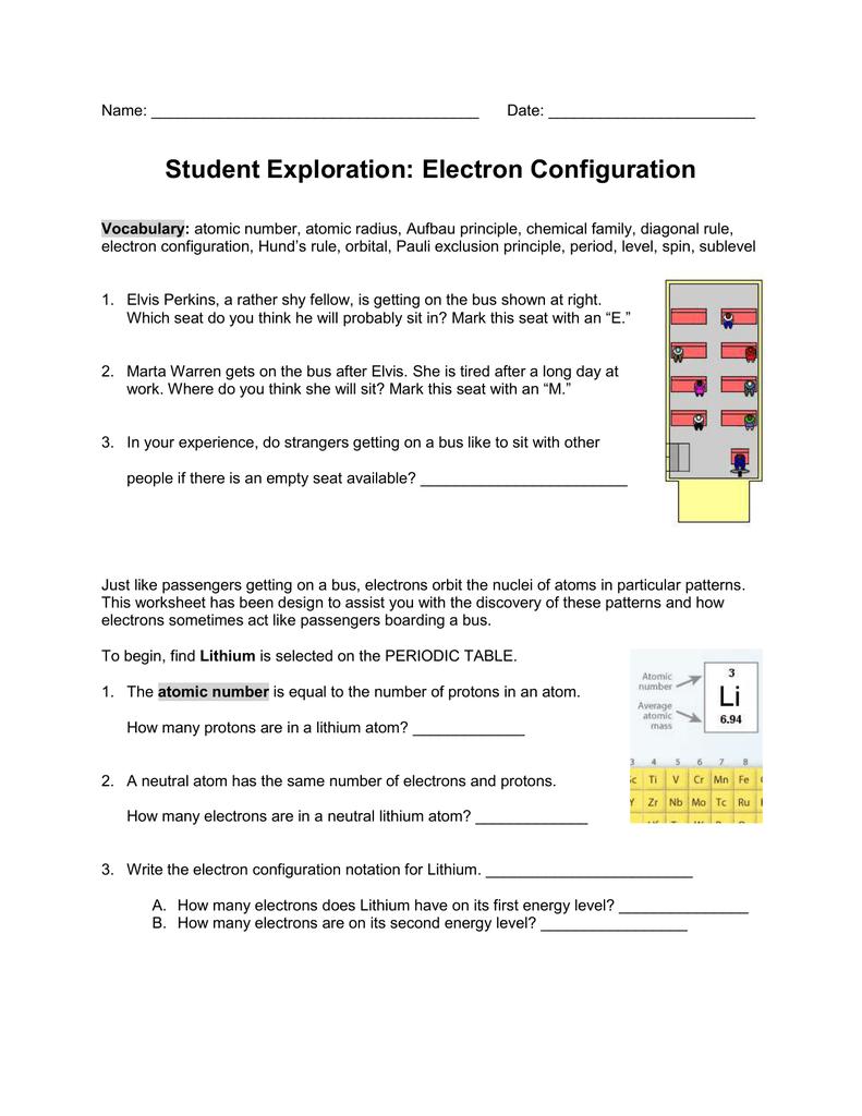 Student Exploration: Electron Configuration