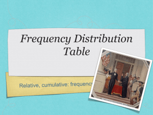Frequency Distribution Table