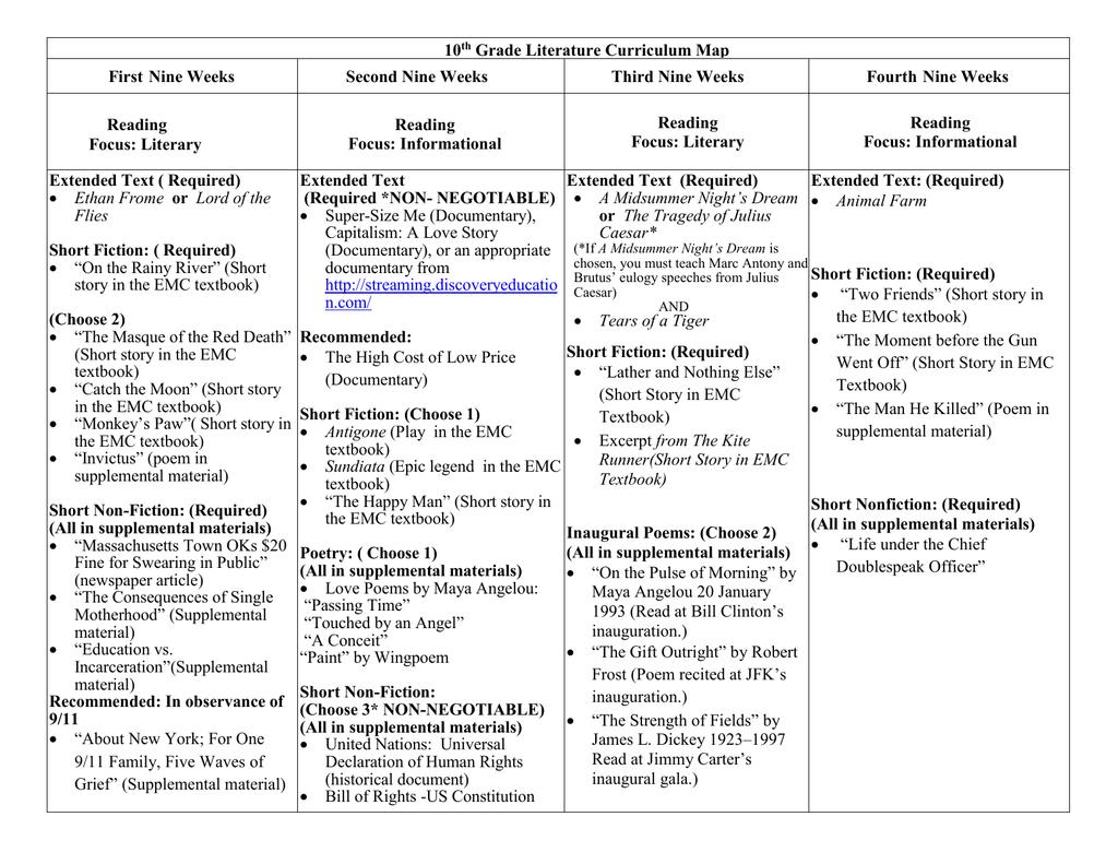 10th Grade Literature Curriculum Map First Nine Weeks Second