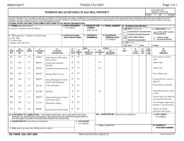U.S. DOD Form dod-dd-2808
