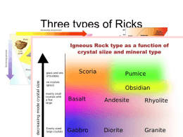What are three types of sedimentary rock?